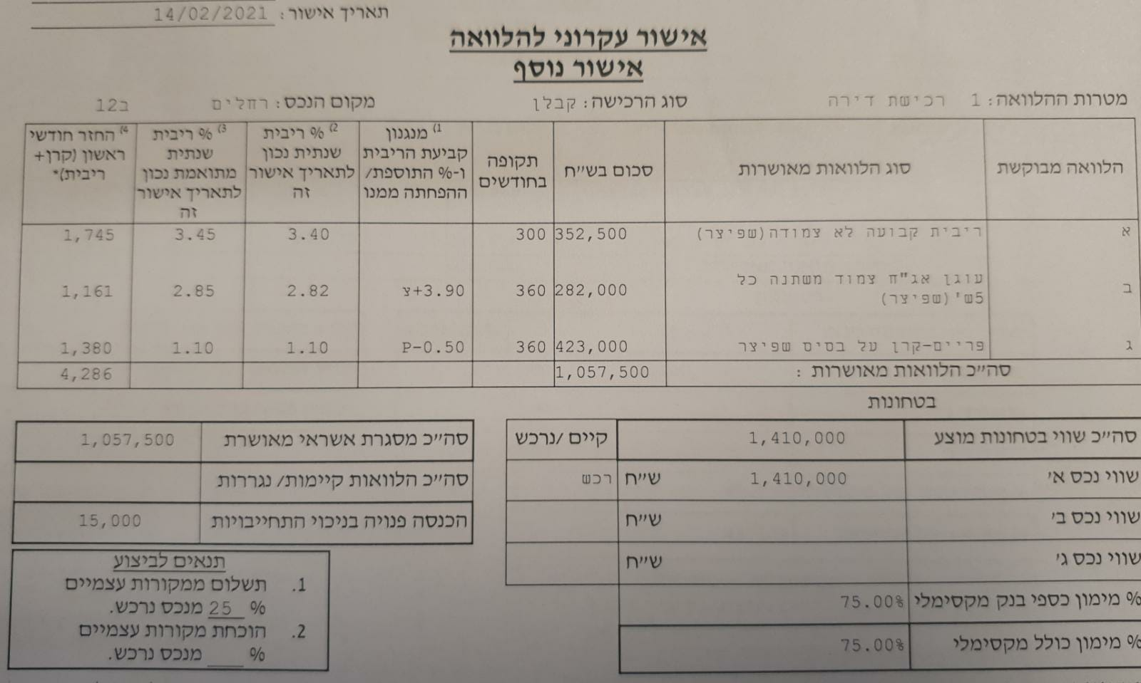 תמהילים אחרונים - בנק לאומי לישראל